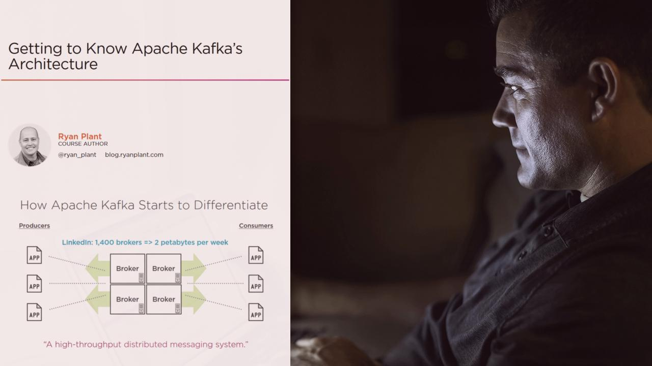 Getting Started with Apache Kafka | Pluralsight