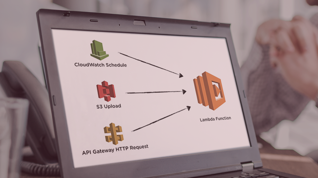 Deploying Serverless Applications in AWS Using the Serverless