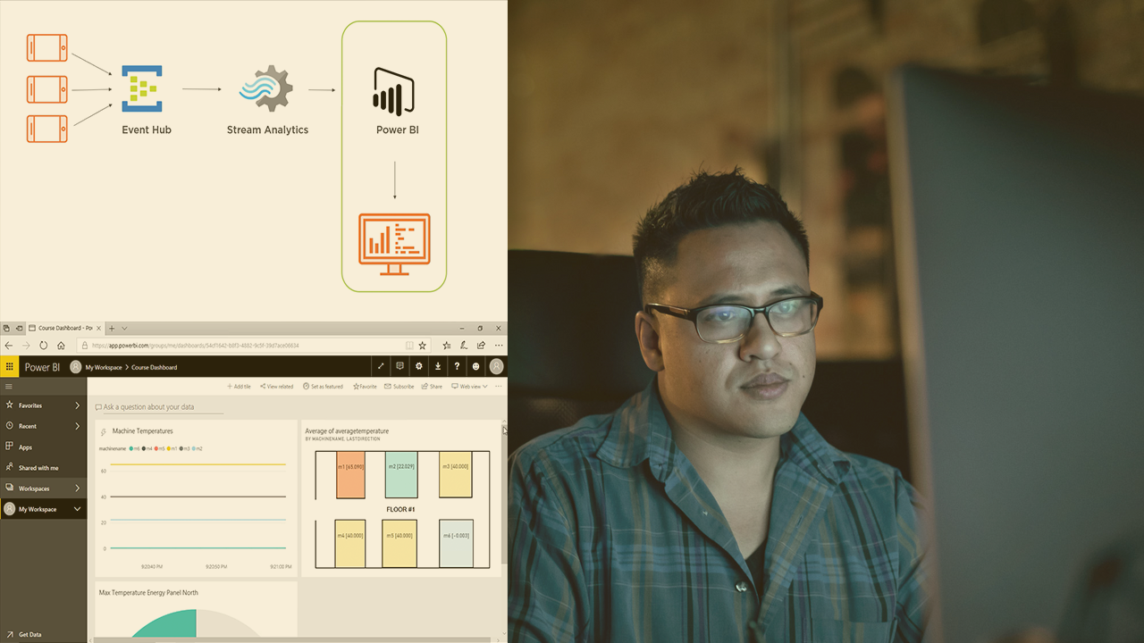Real-time Data with Azure & Power BI Streaming | Pluralsight