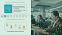 Business Analysis: Working with Stakeholders Using Elicitation and Collaboration