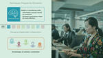 Business Analysis: Working with Stakeholders Using Elicitation and