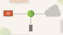 Cisco IOS Threat Control for CCNP Security (300-206) SENSS