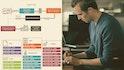 Computer Fundamentals: Networking