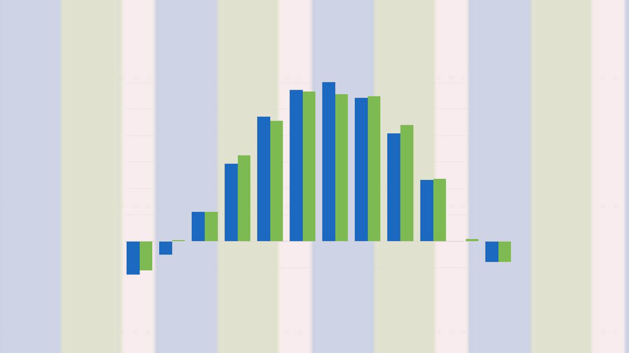Data Visualization for Developers | Pluralsight