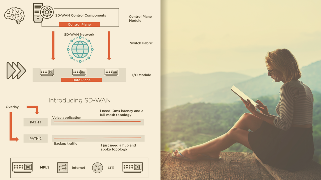 Designing Cisco Sd Wan Architecture And Components Pluralsight