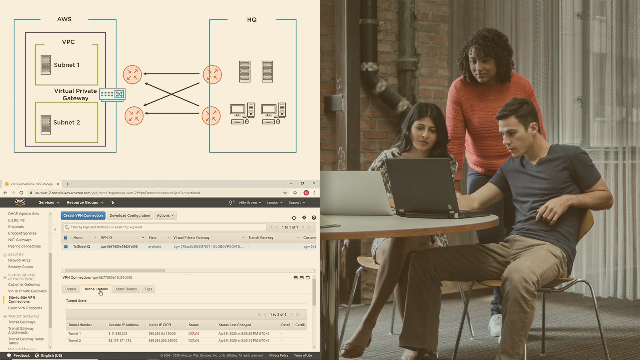 Designing Hybrid Networks In Aws Pluralsight