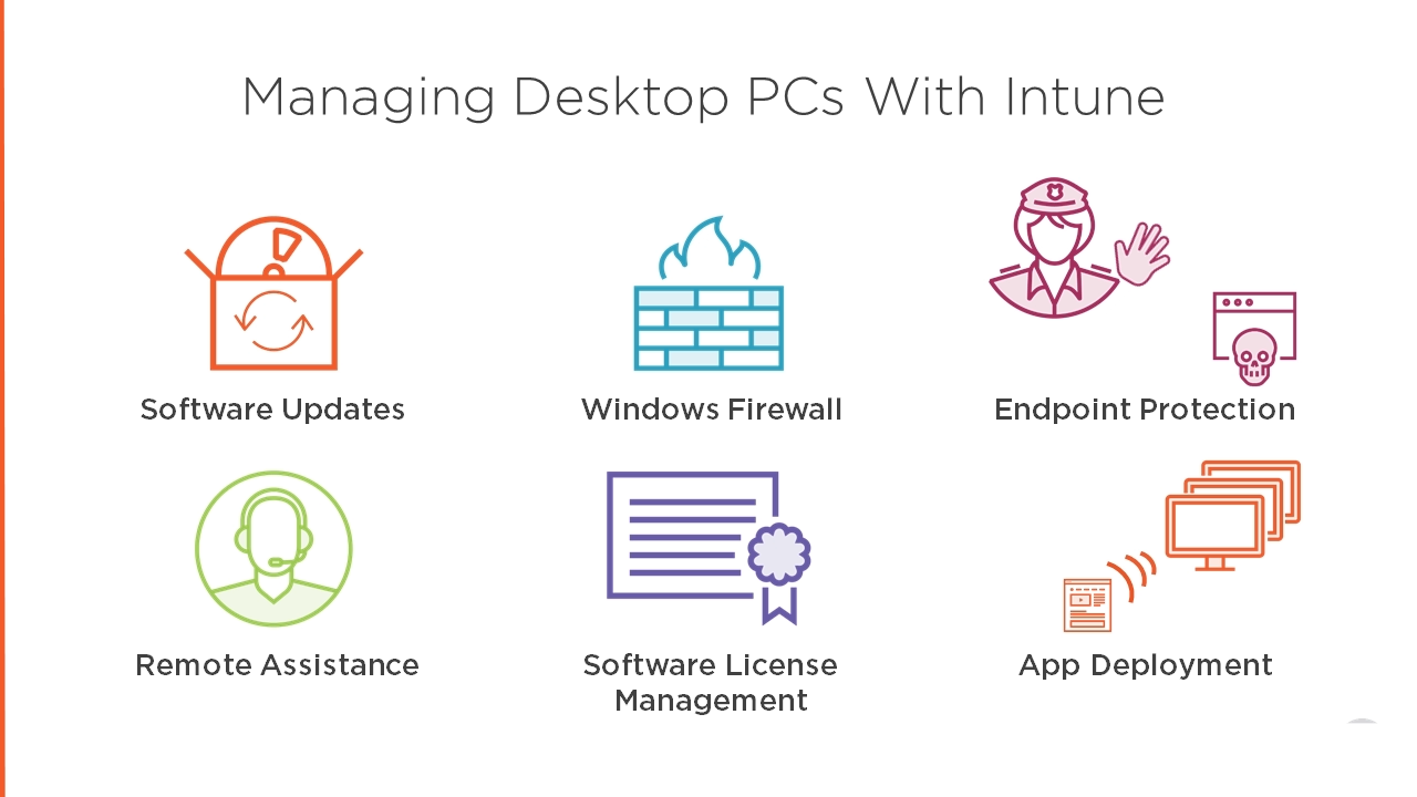 Microsoft Intune Mobile Device Management | Pluralsight