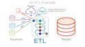 Big Picture: Enterprise Data Management