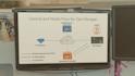 Examining Cisco Video Conferencing Fundamentals