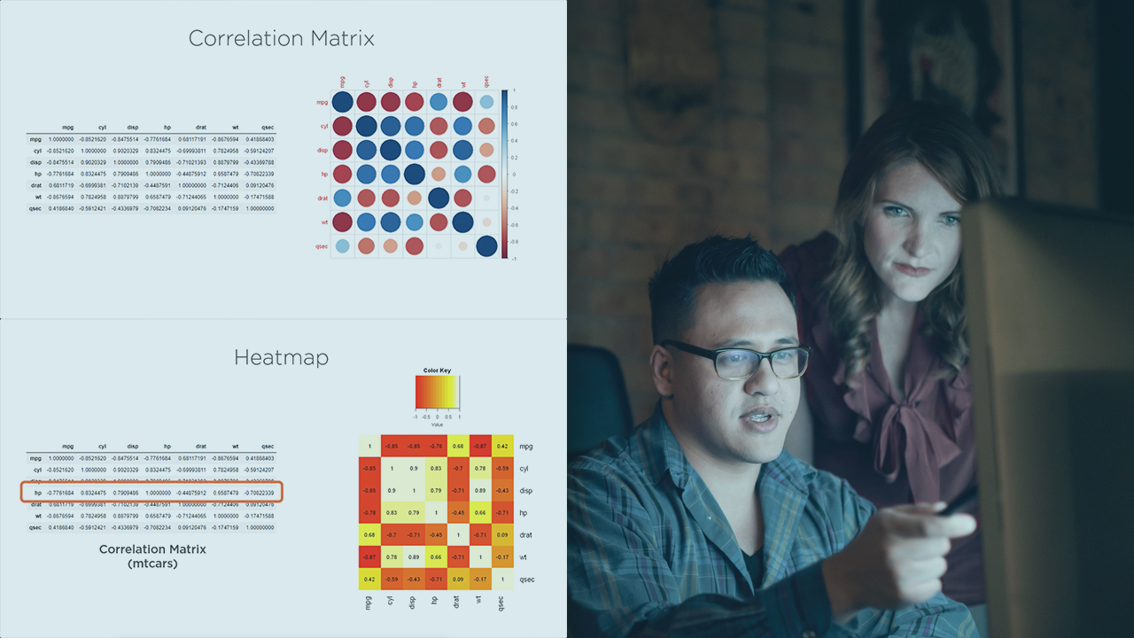 Finding Relationships in Data with R | Pluralsight