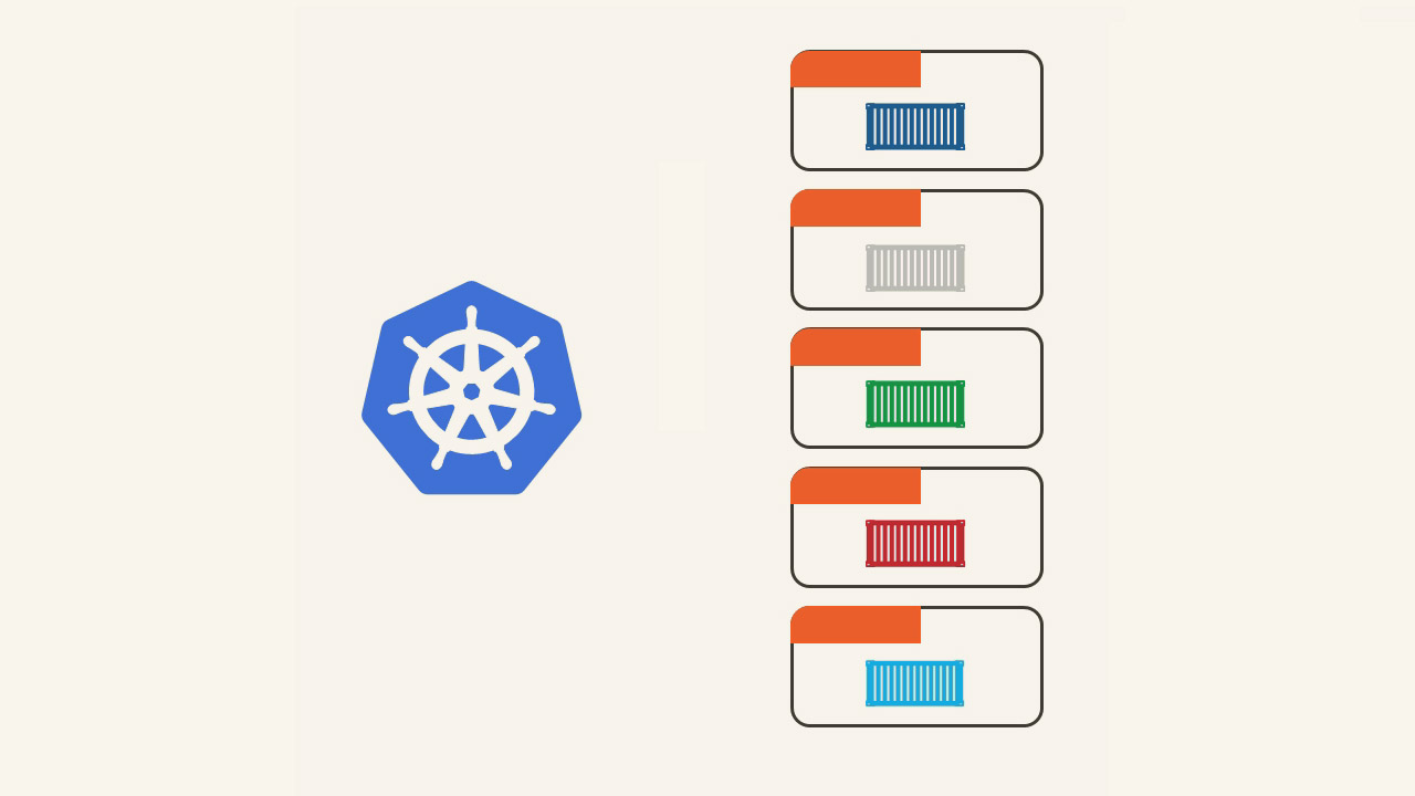 Getting Started with Kubernetes | Pluralsight