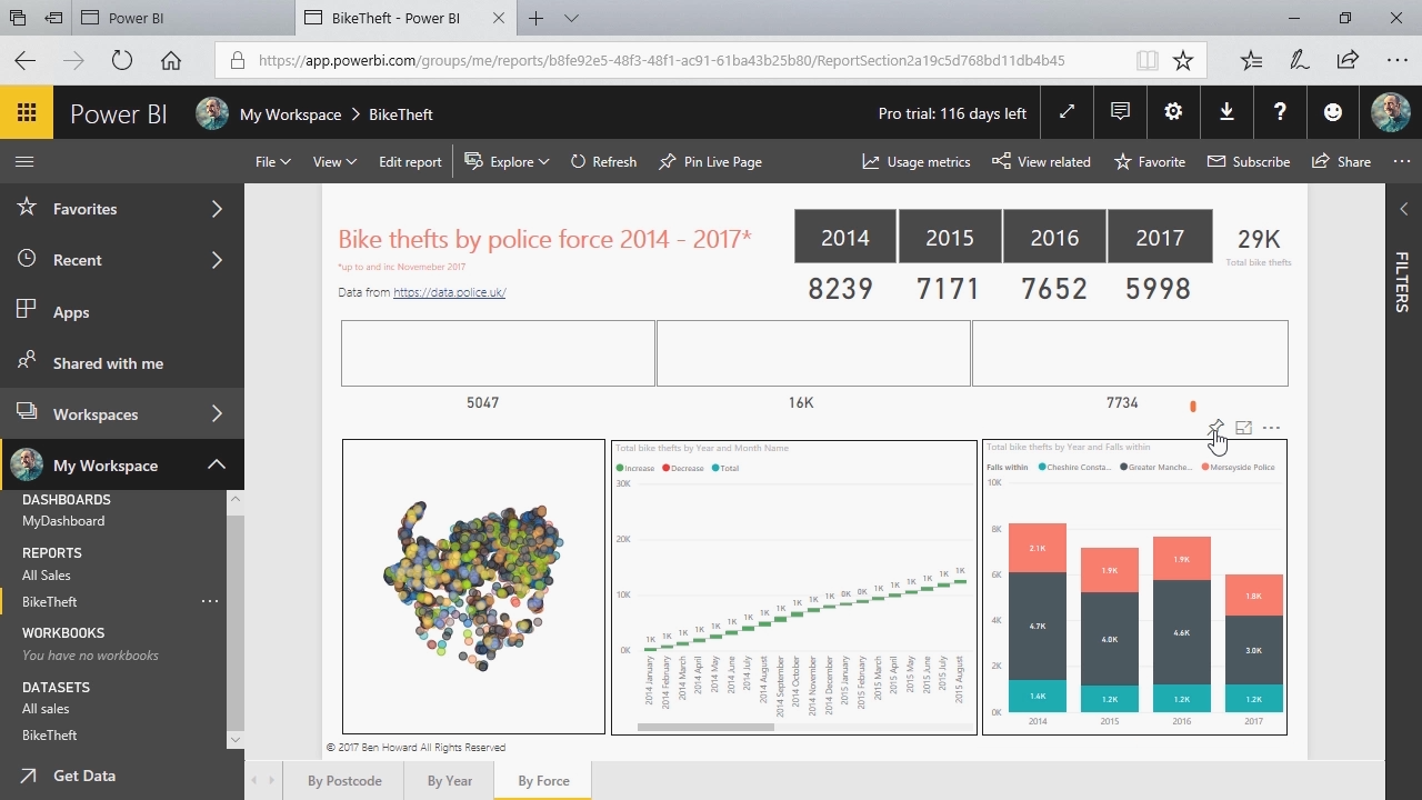 Getting Started with Power BI for Business Professionals