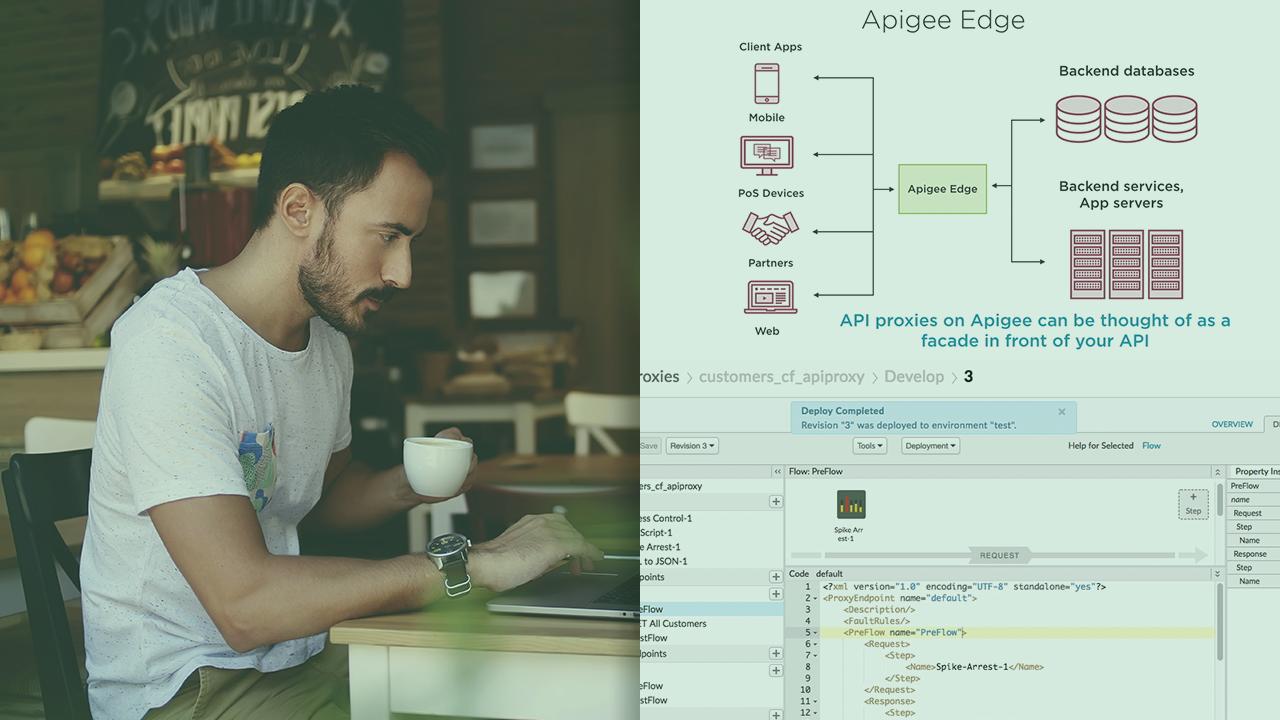 Streamlining API Management Using Google Apigee   Pluralsight