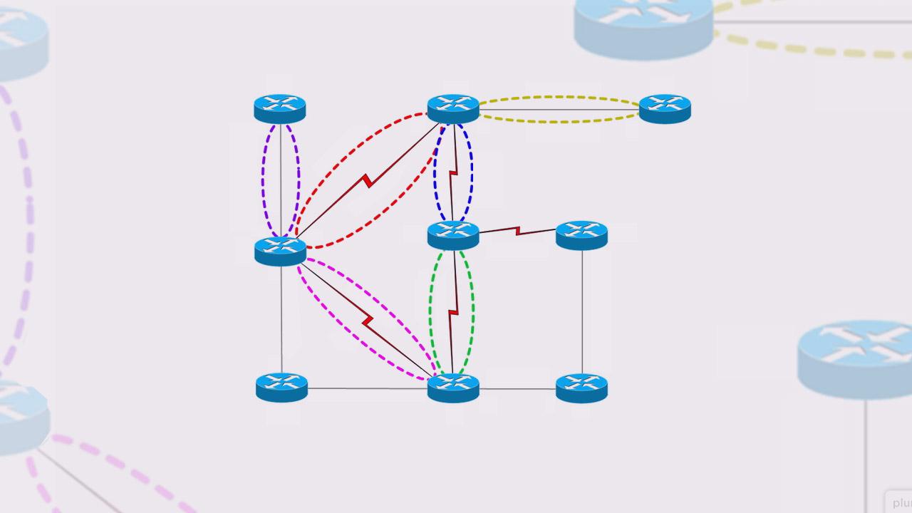Implementing OSPF for CCNP Routing and Switching 300-101 ROUTE