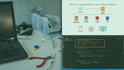 Integrating AWS IoT Core in Your Application