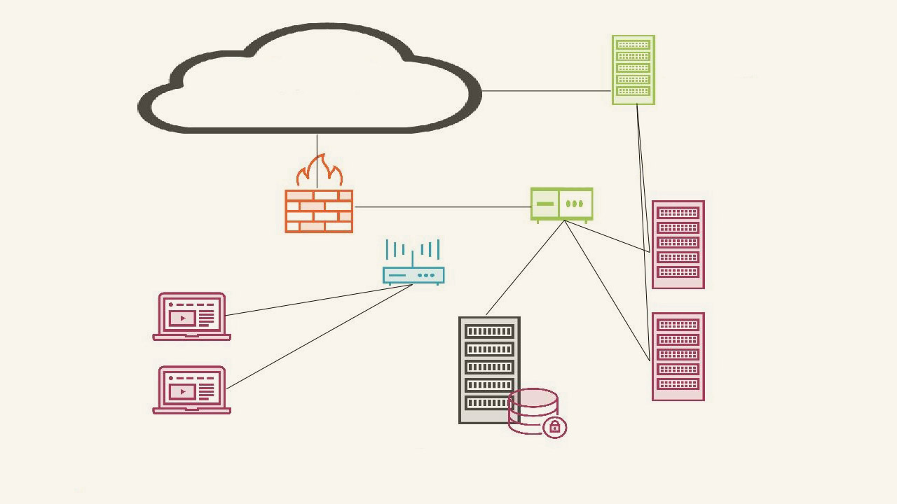 Linux Network Security | Pluralsight