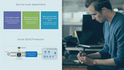 Gathering Non-functional Requirements for Microsoft Azure