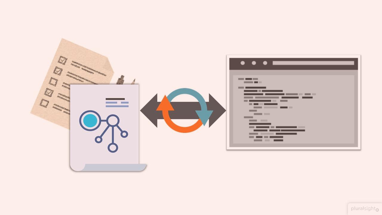 domain-driven design fundamentals pluralsight torrent