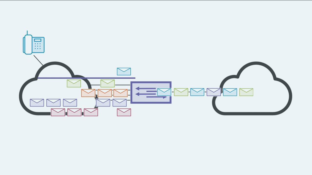Network Services for Cisco CCNA 200-125/200-105 | Pluralsight