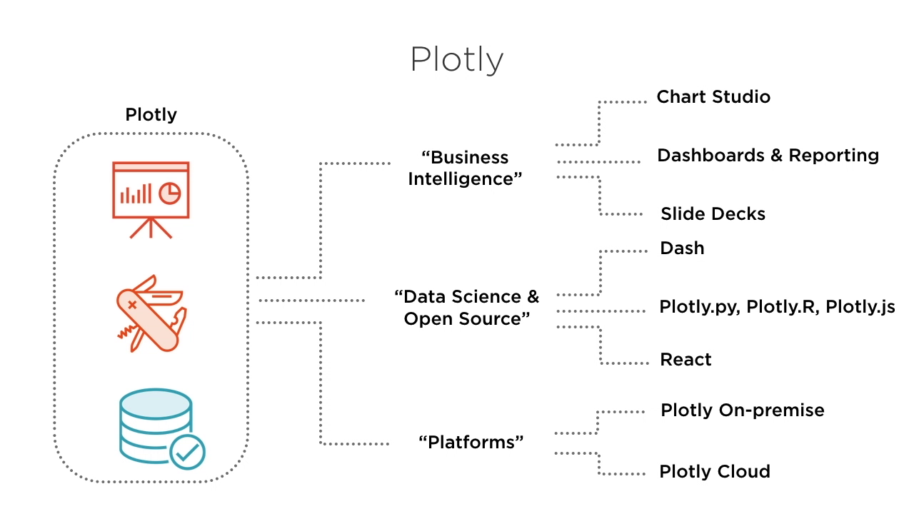Plotly Python