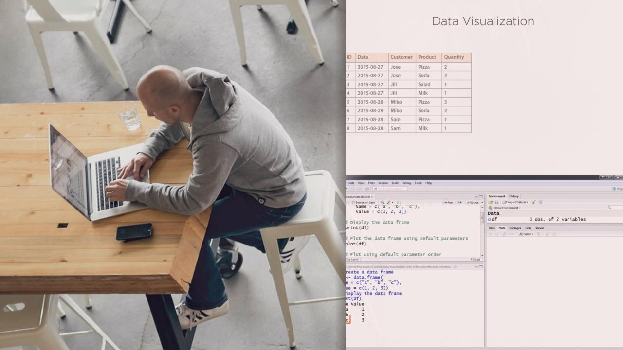 Beginning Data Visualization with R | Pluralsight