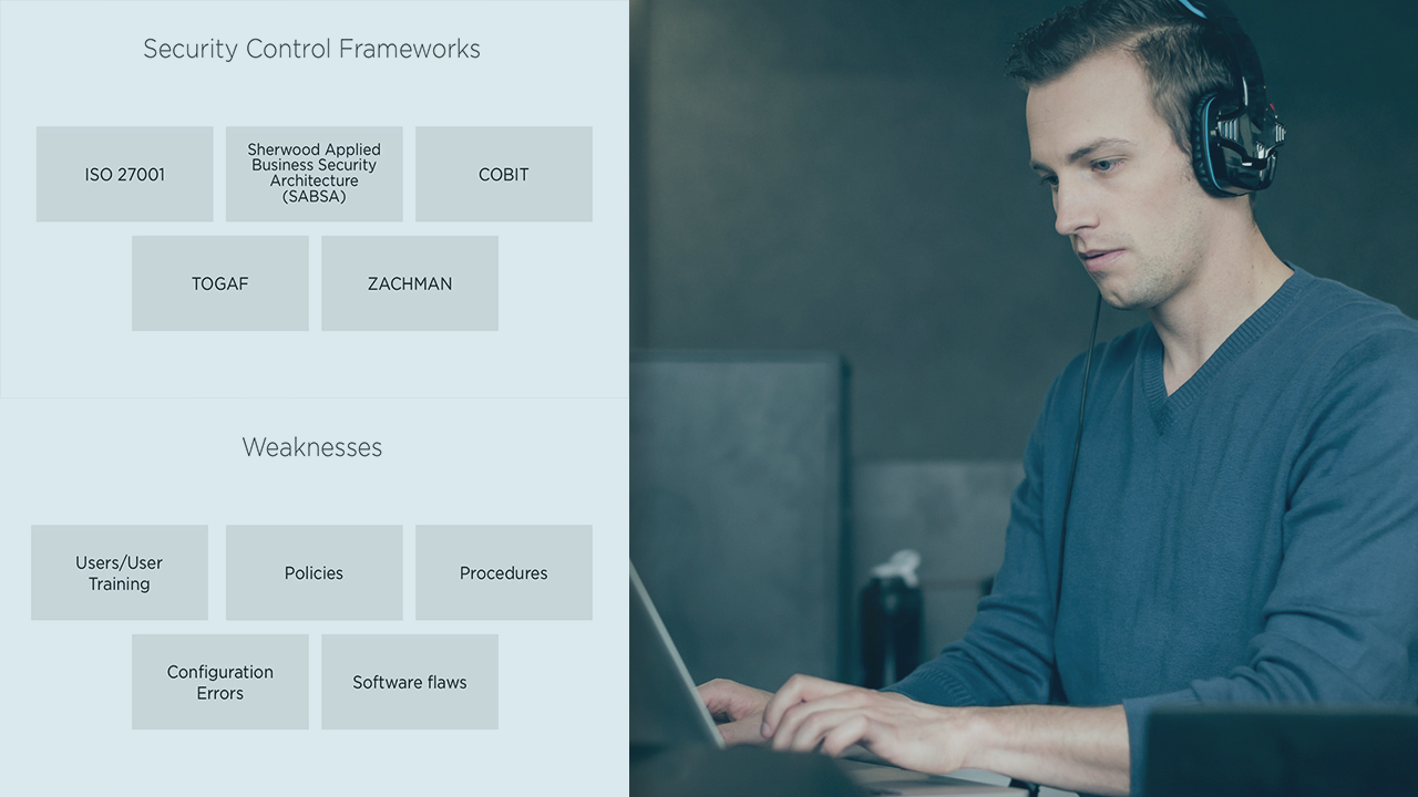 Developing a Security Control Framework: Best Practices