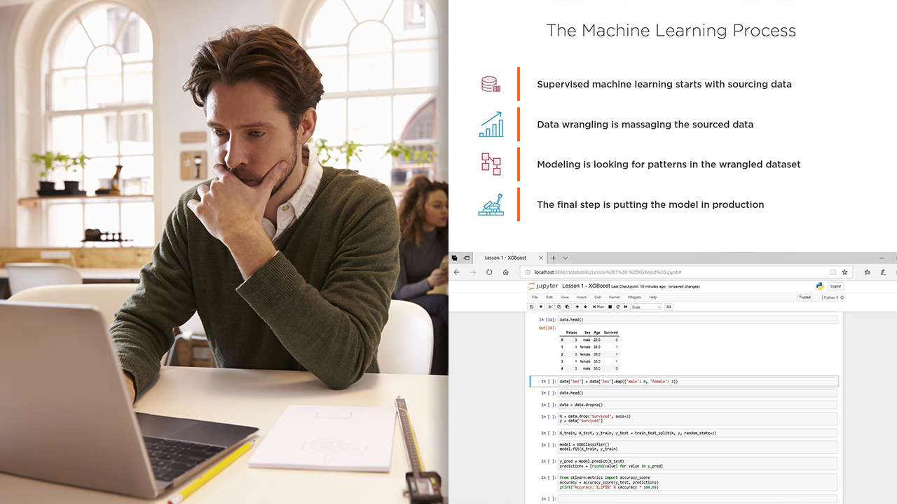 Machine Learning with XGBoost Using scikit-learn in Python | Pluralsight